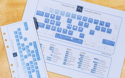 Photoshop Keyboard Shortcuts { + free download }