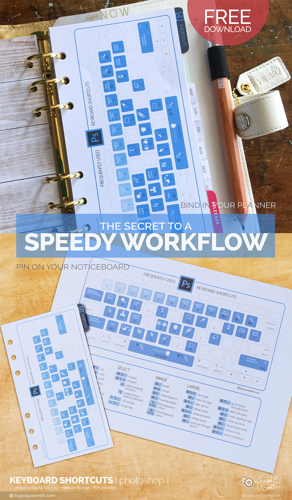 Speed Up Your Workflow with a free Photoshop Keyboard Shortcuts printable at www.byjacquiesmith.com