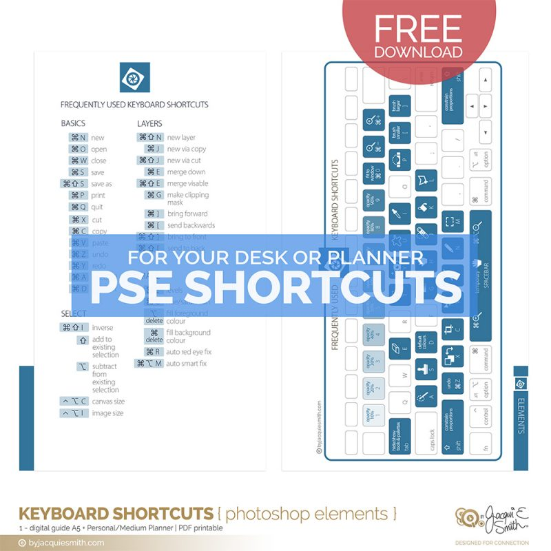 Shortcuts to a Speedy Workflow with a free Photoshop Keyboard Shortcuts printable at www.byjacquiesmith.com